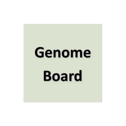 Genome Board Banner